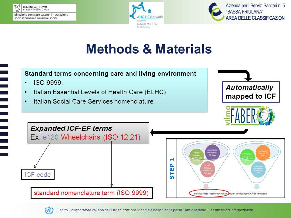 Centro Collaboratore Italiano dell'Organizzazione Mondiale della Sanità per la Famiglia delle Classificazioni Internazionali Standard terms concerning