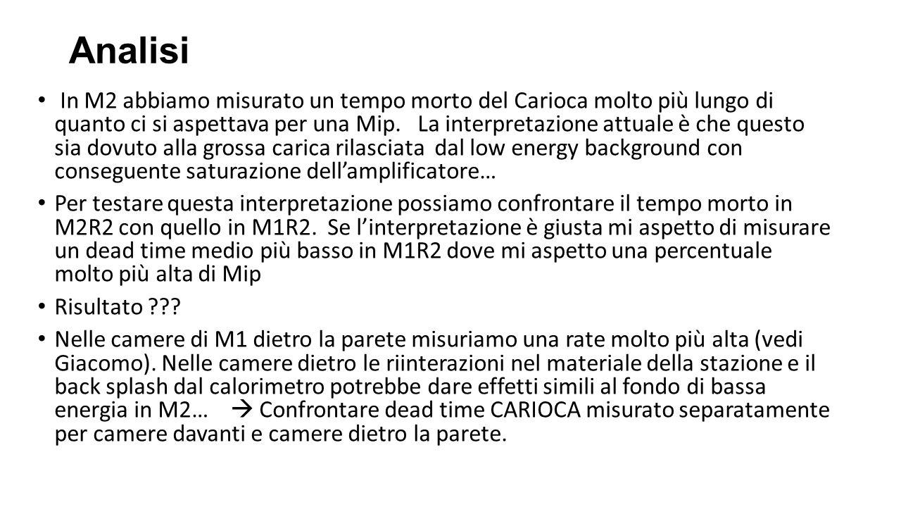 Analisi In M2 abbiamo misurato un tempo morto del Carioca molto più lungo di quanto ci si aspettava per una Mip. La interpretazione attuale è che ques