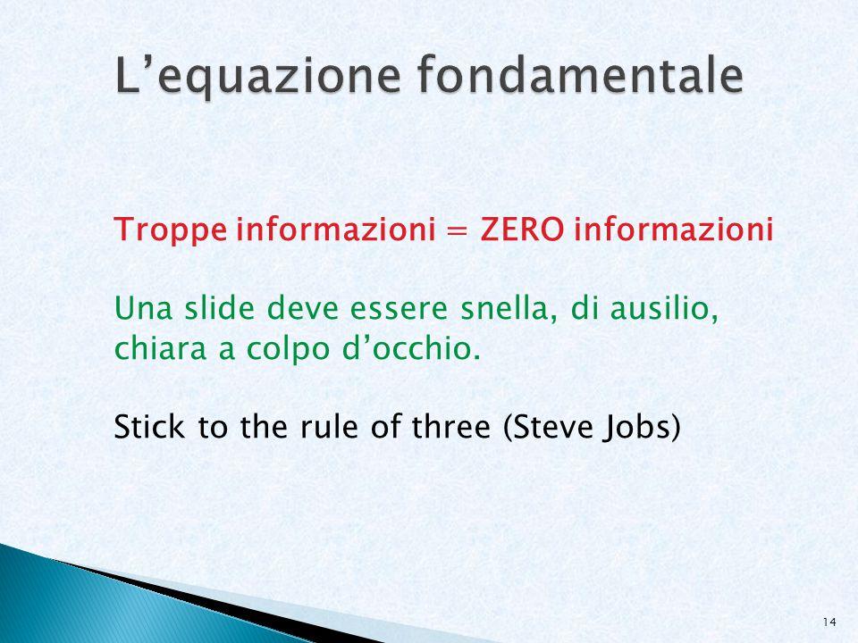 Troppe informazioni = ZERO informazioni Una slide deve essere snella, di ausilio, chiara a colpo d'occhio. Stick to the rule of three (Steve Jobs) 14