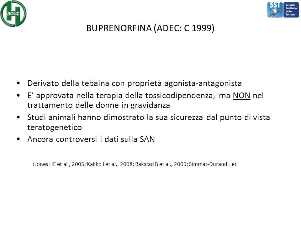 BUPRENORFINA (ADEC: C 1999) Derivato della tebaina con proprietà agonista-antagonista E' approvata nella terapia della tossicodipendenza, ma NON nel trattamento delle donne in gravidanza Studi animali hanno dimostrato la sua sicurezza dal punto di vista teratogenetico Ancora controversi i dati sulla SAN (Jones HE et al., 2005; Kakko J et al., 2008; Bakstad B et al., 2009; Simmat-Durand L et al., 2009)