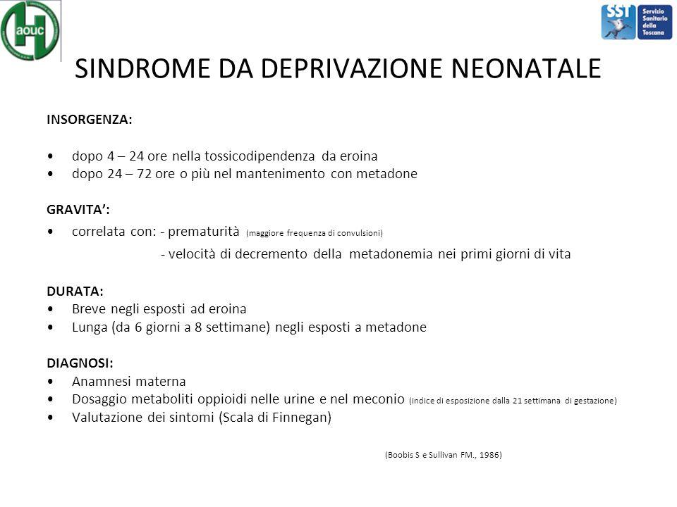 SINDROME DA DEPRIVAZIONE NEONATALE INSORGENZA: dopo 4 – 24 ore nella tossicodipendenza da eroina dopo 24 – 72 ore o più nel mantenimento con metadone GRAVITA': correlata con: - prematurità (maggiore frequenza di convulsioni) - velocità di decremento della metadonemia nei primi giorni di vita DURATA: Breve negli esposti ad eroina Lunga (da 6 giorni a 8 settimane) negli esposti a metadone DIAGNOSI: Anamnesi materna Dosaggio metaboliti oppioidi nelle urine e nel meconio (indice di esposizione dalla 21 settimana di gestazione) Valutazione dei sintomi (Scala di Finnegan) (Boobis S e Sullivan FM., 1986)