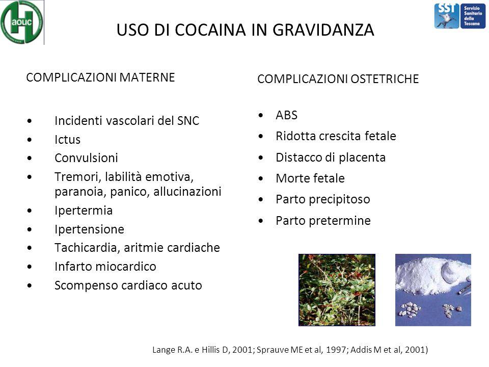 USO DI COCAINA IN GRAVIDANZA COMPLICAZIONI MATERNE Incidenti vascolari del SNC Ictus Convulsioni Tremori, labilità emotiva, paranoia, panico, allucinazioni Ipertermia Ipertensione Tachicardia, aritmie cardiache Infarto miocardico Scompenso cardiaco acuto COMPLICAZIONI OSTETRICHE ABS Ridotta crescita fetale Distacco di placenta Morte fetale Parto precipitoso Parto pretermine (Lange R.A.