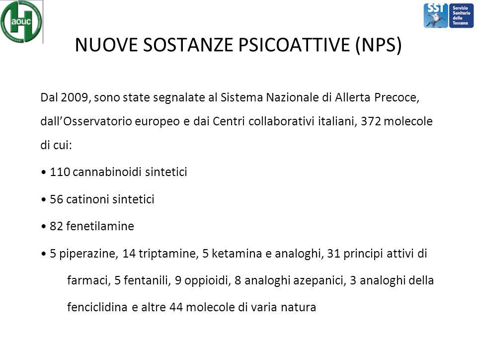 NUOVE SOSTANZE PSICOATTIVE (NPS) Dal 2009, sono state segnalate al Sistema Nazionale di Allerta Precoce, dall'Osservatorio europeo e dai Centri collaborativi italiani, 372 molecole di cui: 110 cannabinoidi sintetici 56 catinoni sintetici 82 fenetilamine 5 piperazine, 14 triptamine, 5 ketamina e analoghi, 31 principi attivi di farmaci, 5 fentanili, 9 oppioidi, 8 analoghi azepanici, 3 analoghi della fenciclidina e altre 44 molecole di varia natura