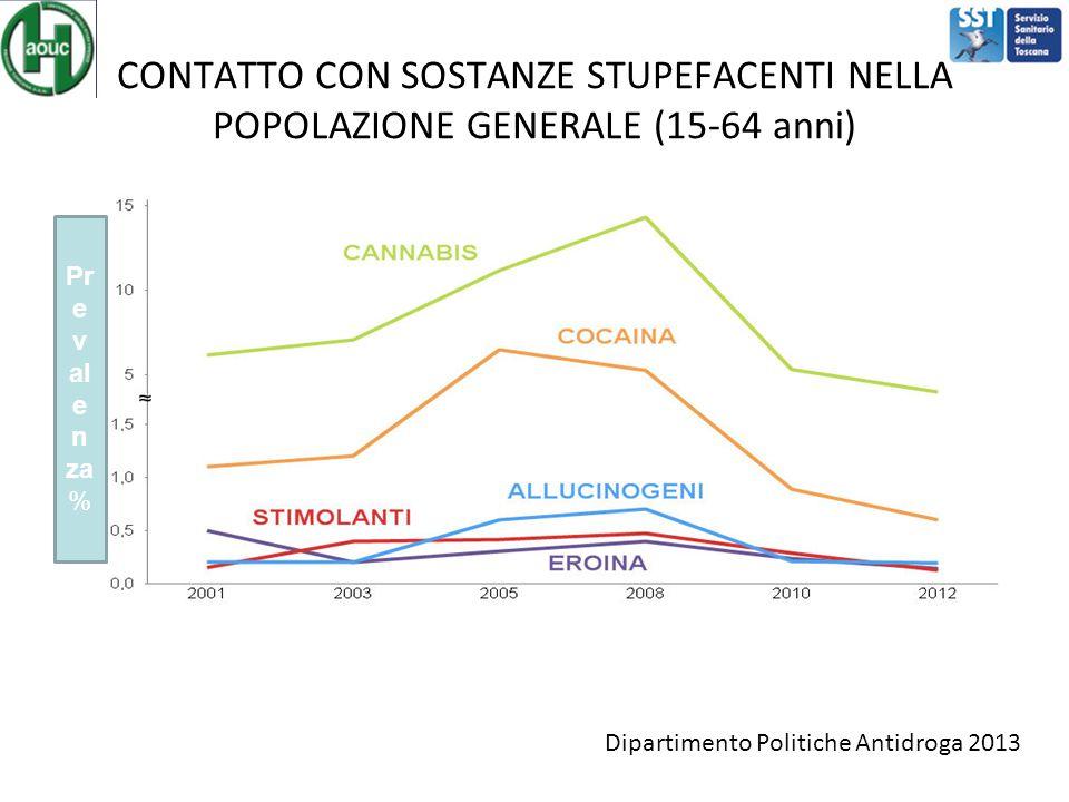Cannabis (79,44%) USO DI SOSTANZE ALMENO UNA VOLTA NEGLI ULTIMI 12 MESI 4,96% (circa 2.300.000 consumatori) Fonte: Studio GPS-DPA 2012 – Dipartimento Politiche Antidroga Eroina (1,01%) Cocaina e/o crack (2,02%) Stimolanti (1,21%) Allucinogeni (0,40%) Altre sostanze (2,42%) Consumatori di più sostanze (13,51%)