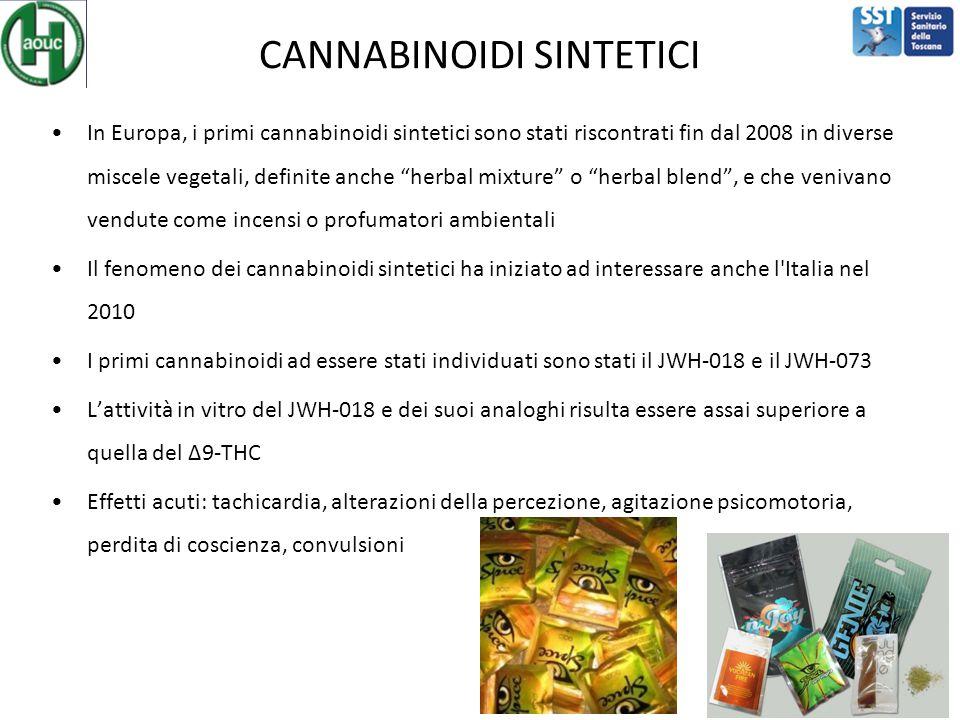 CANNABINOIDI SINTETICI In Europa, i primi cannabinoidi sintetici sono stati riscontrati fin dal 2008 in diverse miscele vegetali, definite anche herbal mixture o herbal blend , e che venivano vendute come incensi o profumatori ambientali Il fenomeno dei cannabinoidi sintetici ha iniziato ad interessare anche l Italia nel 2010 I primi cannabinoidi ad essere stati individuati sono stati il JWH-018 e il JWH-073 L'attività in vitro del JWH-018 e dei suoi analoghi risulta essere assai superiore a quella del Δ9-THC Effetti acuti: tachicardia, alterazioni della percezione, agitazione psicomotoria, perdita di coscienza, convulsioni