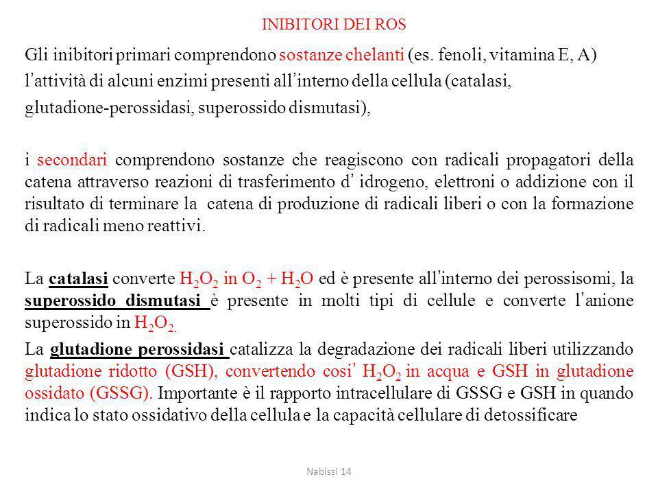 Gli inibitori primari comprendono sostanze chelanti (es.