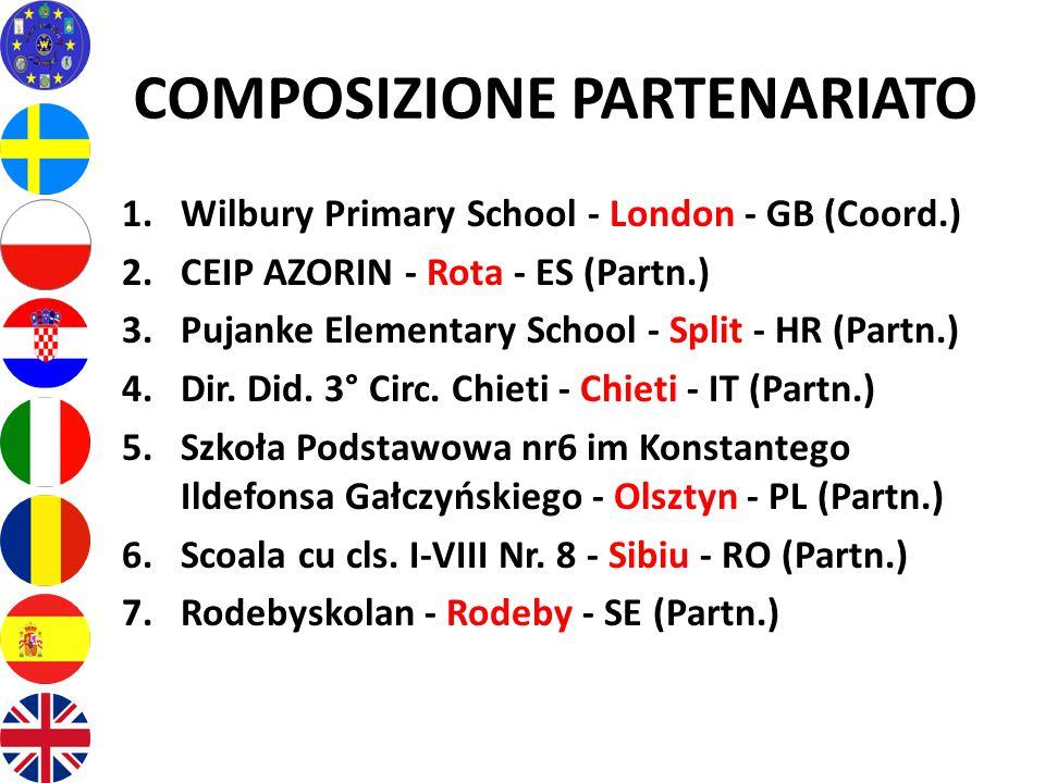 COMPOSIZIONE PARTENARIATO 1.Wilbury Primary School - London - GB (Coord.) 2.CEIP AZORIN - Rota - ES (Partn.) 3.Pujanke Elementary School - Split - HR