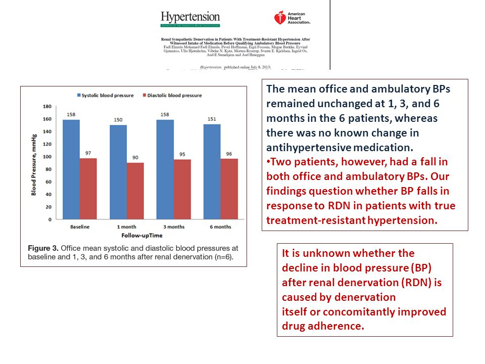 It is unknown whether the decline in blood pressure (BP) after renal denervation (RDN) is caused by denervation itself or concomitantly improved drug adherence.