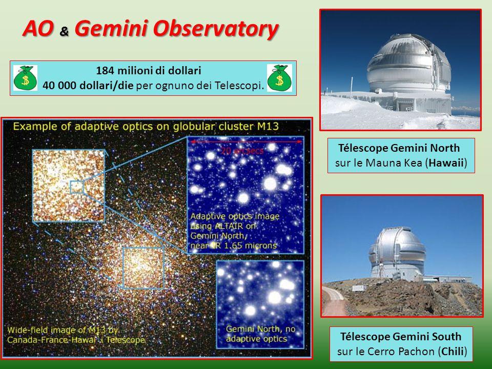11 AO & Gemini Observatory AO & Gemini Observatory 184 milioni di dollari 40 000 dollari/die per ognuno dei Telescopi. Télescope Gemini South sur le C