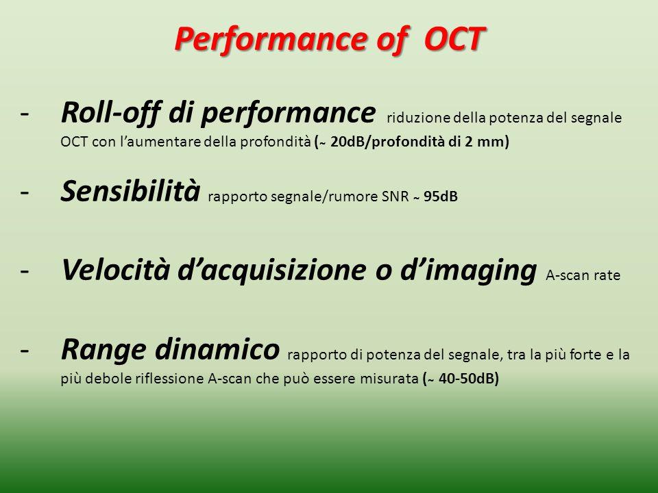 Performance of OCT -Roll-off di performance riduzione della potenza del segnale OCT con l'aumentare della profondità ( ̴ 20dB/profondità di 2 mm) -Sen