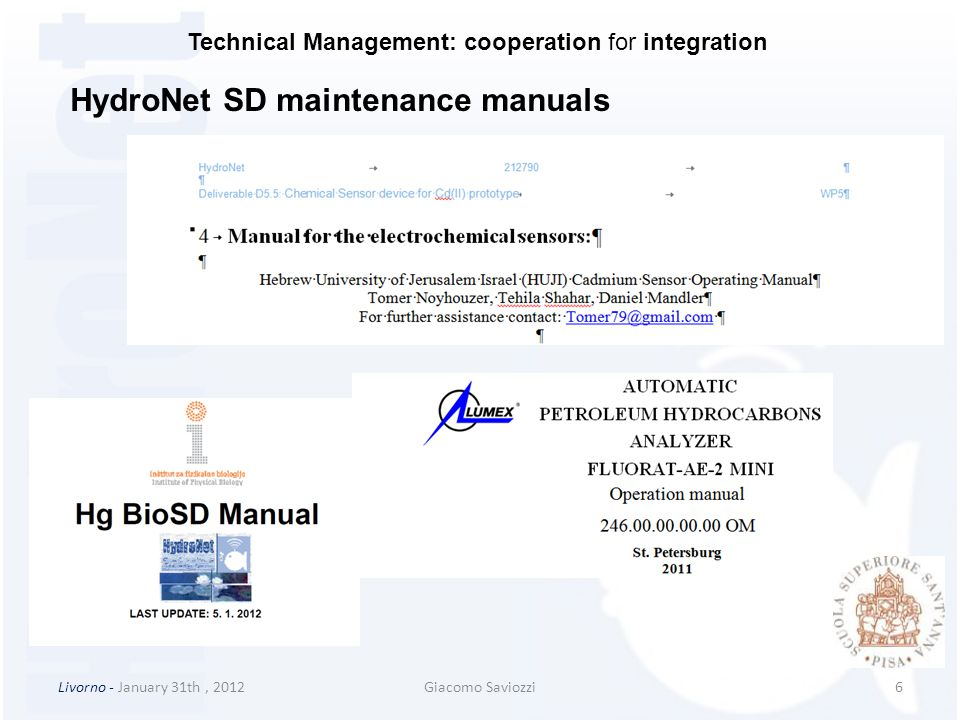 Livorno - January 31th, 2012Giacomo Saviozzi7 Software Firmware Electrical Mechanics Software Electrical Technical Management: cooperation for integration