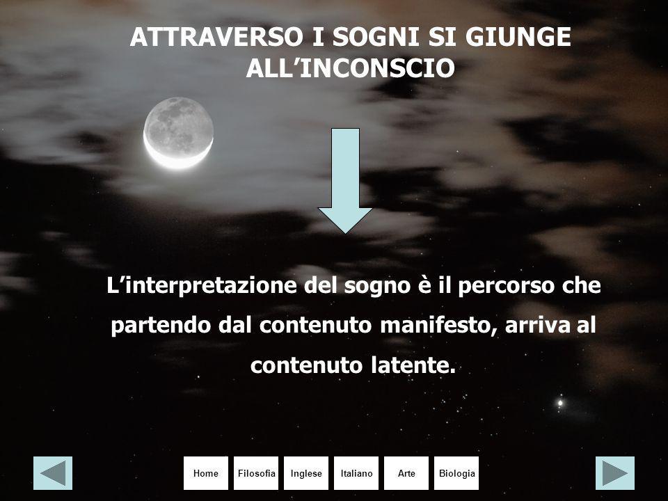 HomeIngleseItalianoArteBiologiaFilosofia L'interpretazione del sogno è il percorso che partendo dal contenuto manifesto, arriva al contenuto latente.