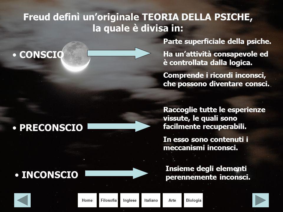 HomeIngleseItalianoArteBiologiaFilosofia Freud definì un'originale TEORIA DELLA PSICHE, la quale è divisa in: CONSCIO PRECONSCIO INCONSCIO Parte super