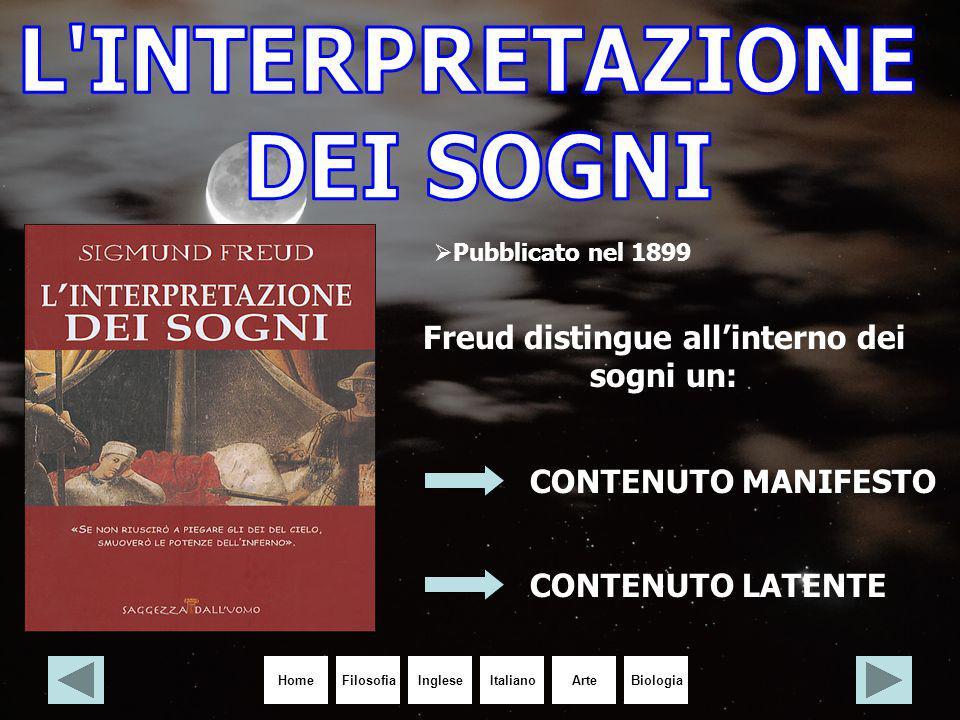 HomeIngleseItalianoArteBiologiaFilosofia  Pubblicato nel 1899 Freud distingue all'interno dei sogni un: CONTENUTO MANIFESTO CONTENUTO LATENTE