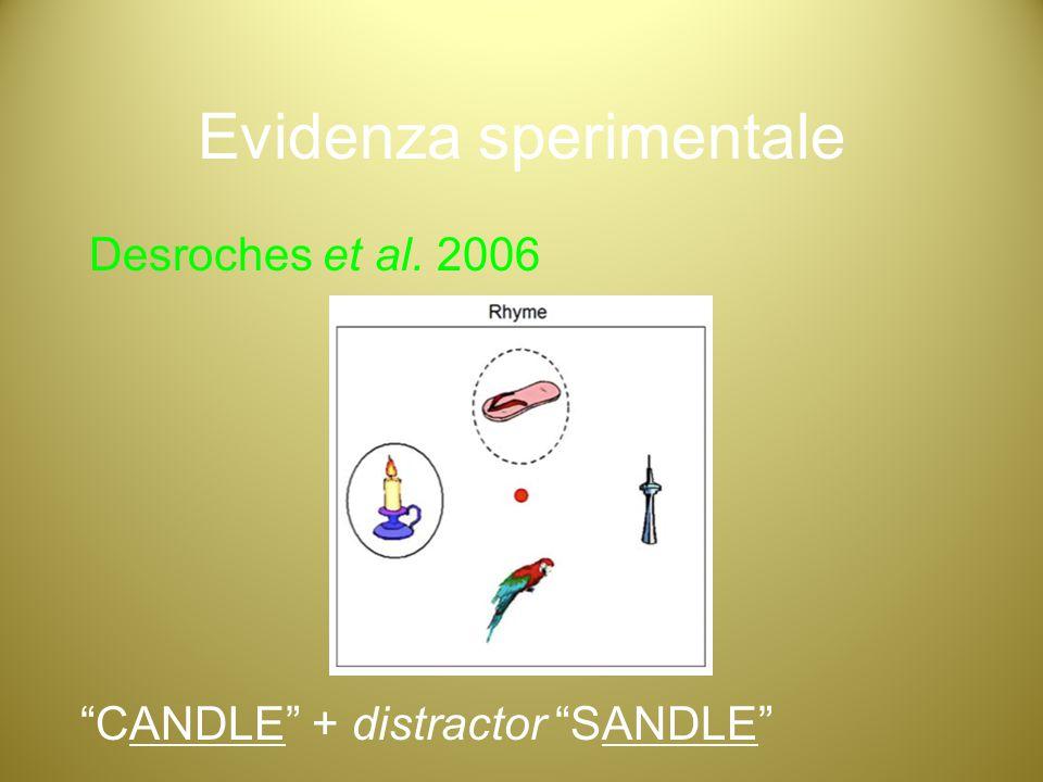 "Evidenza sperimentale Desroches et al. 2006 ""CANDLE"" + distractor ""SANDLE"""