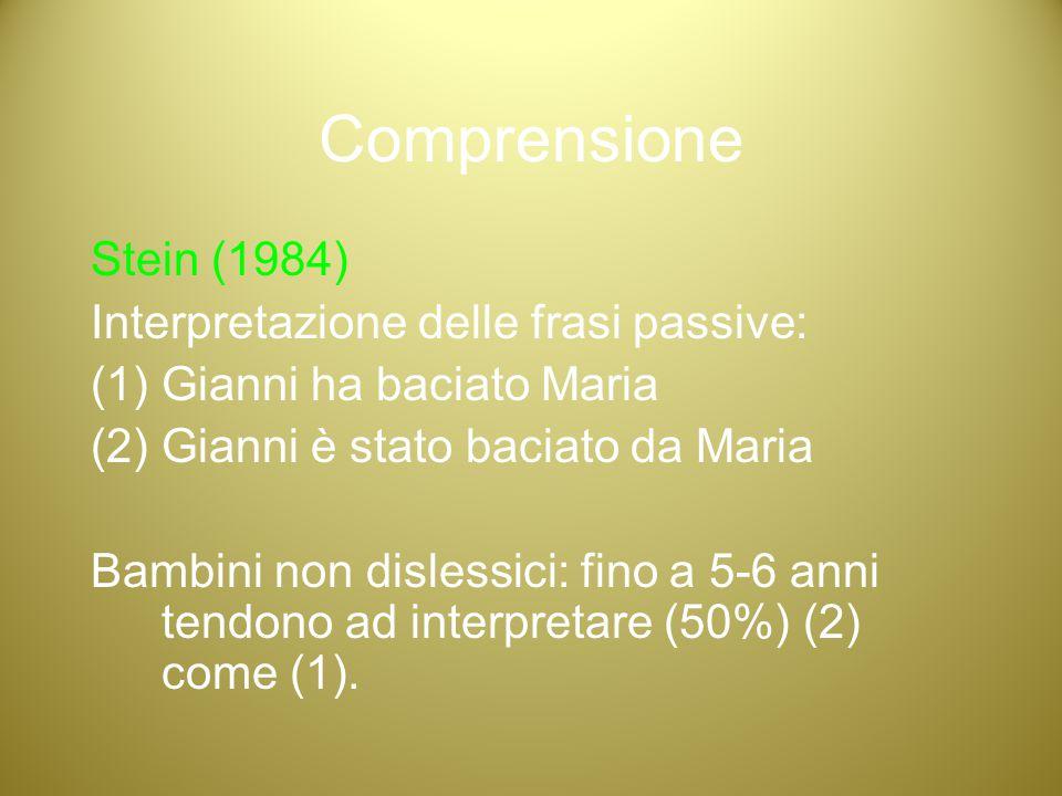 Comprensione Stein (1984) Interpretazione delle frasi passive: (1)Gianni ha baciato Maria (2)Gianni è stato baciato da Maria Bambini non dislessici: f