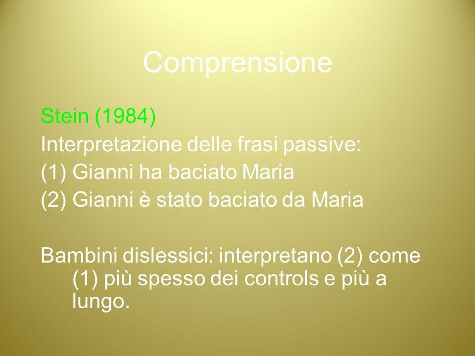 Comprensione Stein (1984) Interpretazione delle frasi passive: (1)Gianni ha baciato Maria (2)Gianni è stato baciato da Maria Bambini dislessici: inter