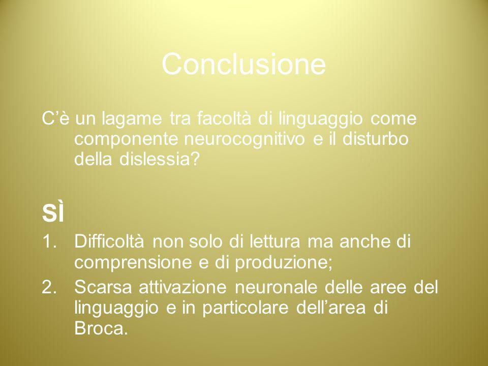 Conclusione C'è un lagame tra facoltà di linguaggio come componente neurocognitivo e il disturbo della dislessia? SÌ 1.Difficoltà non solo di lettura