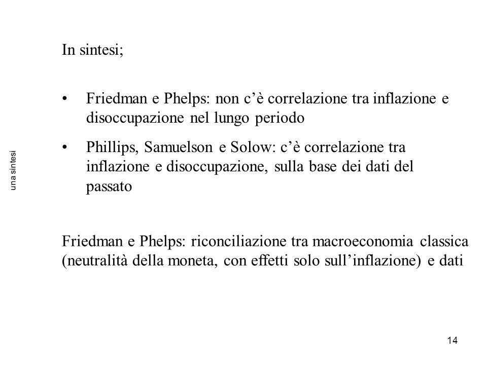 14 una sintesi In sintesi; Friedman e Phelps: non c'è correlazione tra inflazione e disoccupazione nel lungo periodo Phillips, Samuelson e Solow: c'è