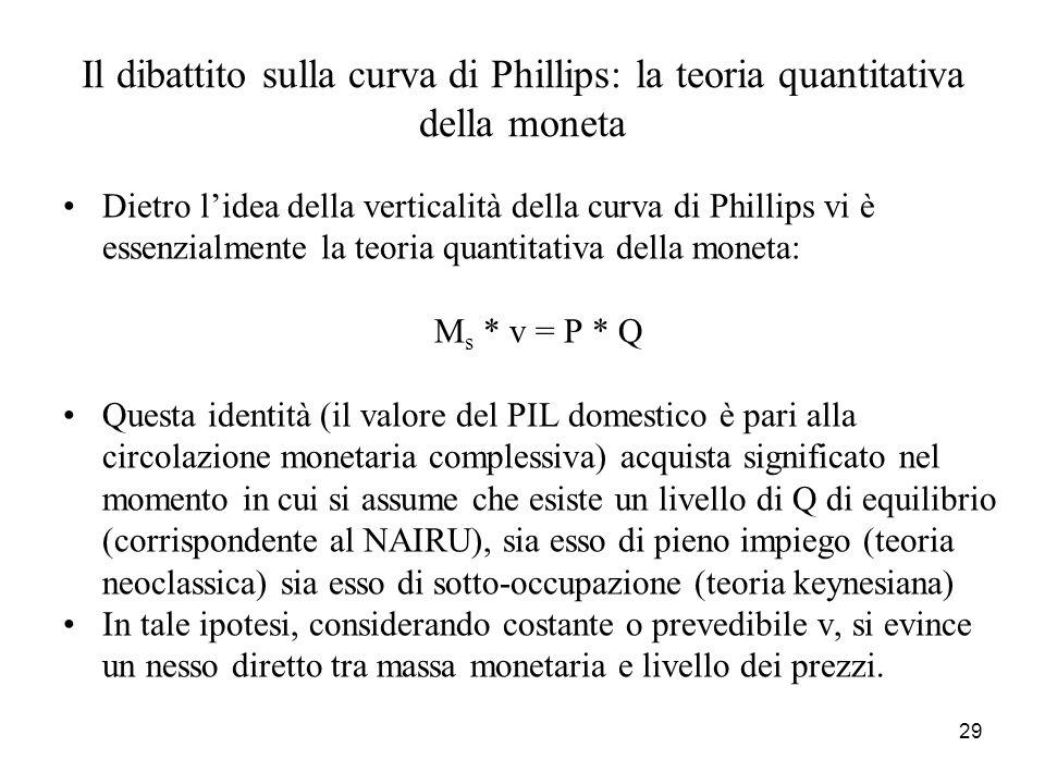 29 Il dibattito sulla curva di Phillips: la teoria quantitativa della moneta Dietro l'idea della verticalità della curva di Phillips vi è essenzialmen