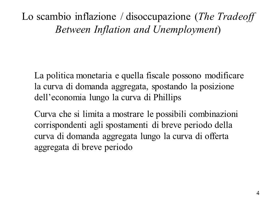 4 La politica monetaria e quella fiscale possono modificare la curva di domanda aggregata, spostando la posizione dell'economia lungo la curva di Phil