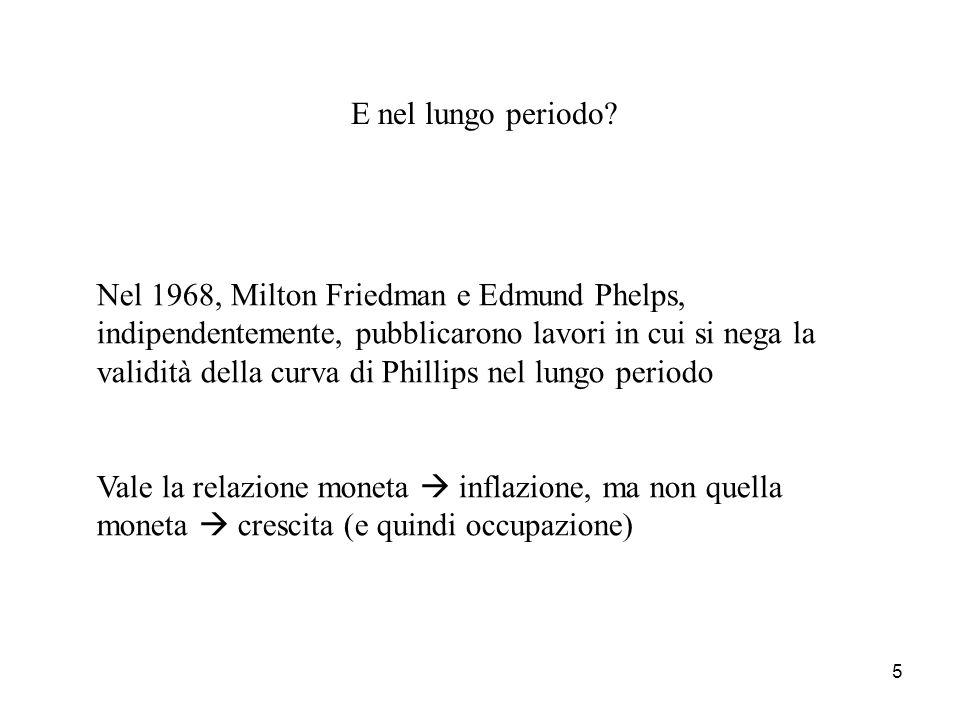 5 E nel lungo periodo? Nel 1968, Milton Friedman e Edmund Phelps, indipendentemente, pubblicarono lavori in cui si nega la validità della curva di Phi