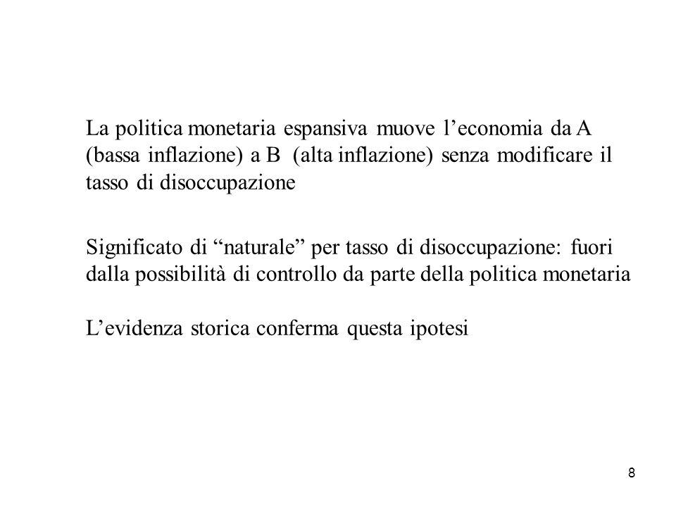 8 La politica monetaria espansiva muove l'economia da A (bassa inflazione) a B (alta inflazione) senza modificare il tasso di disoccupazione Significa