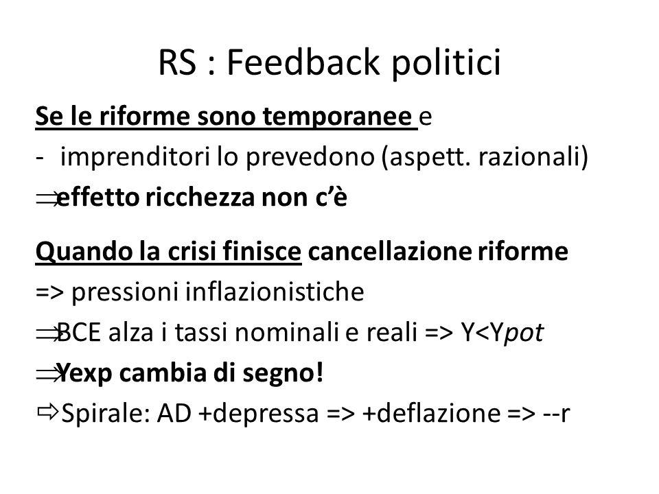 RS : Feedback politici Se le riforme sono temporanee e -imprenditori lo prevedono (aspett. razionali)  effetto ricchezza non c'è Quando la crisi fini