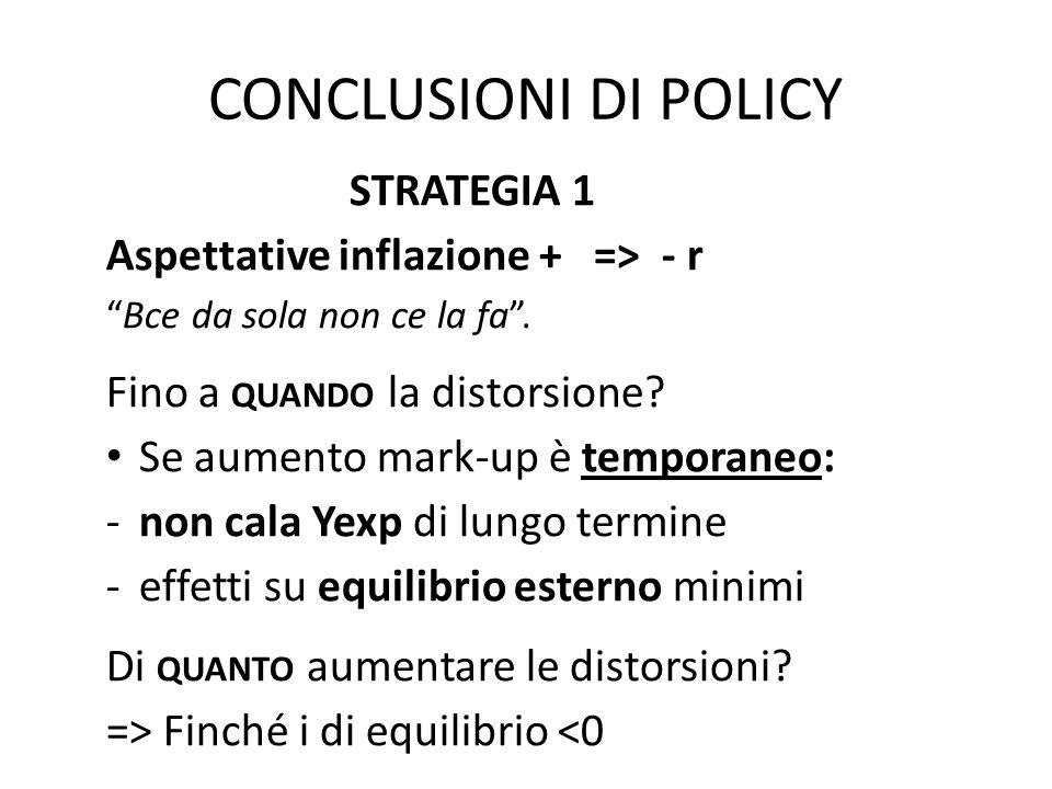"""CONCLUSIONI DI POLICY STRATEGIA 1 Aspettative inflazione + => - r """"Bce da sola non ce la fa"""". Fino a QUANDO la distorsione? Se aumento mark-up è tempo"""