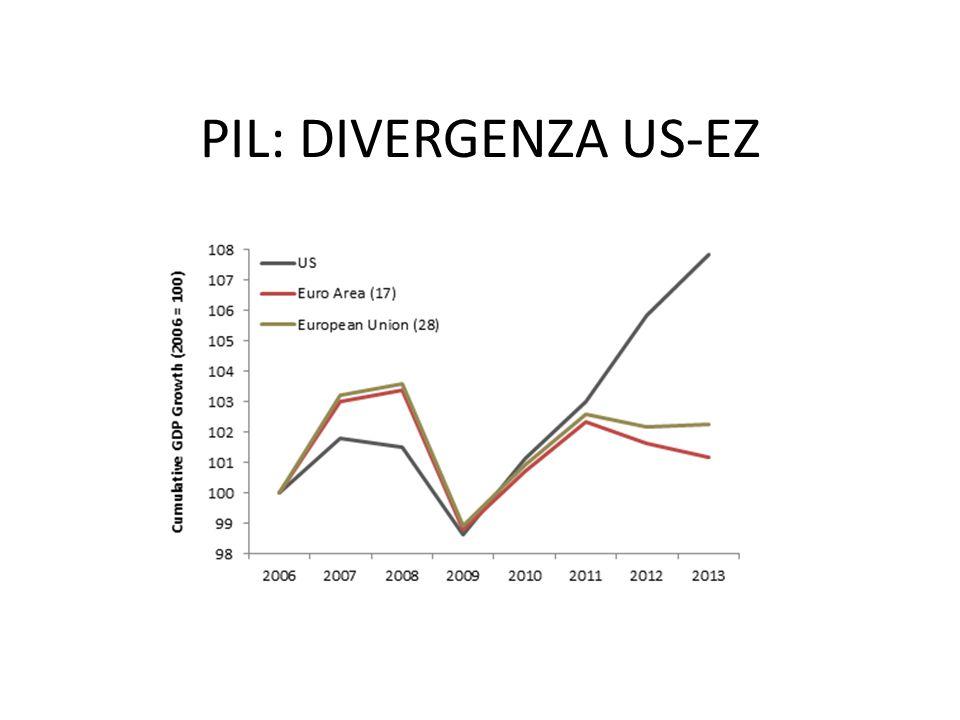 PIL: DIVERGENZA US-EZ