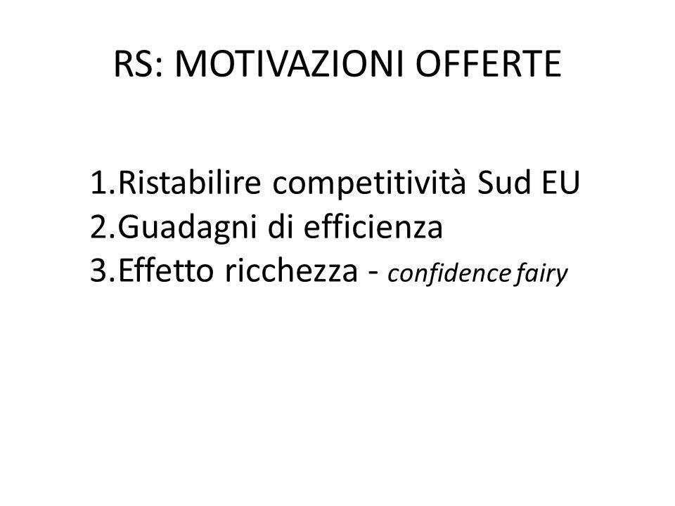 RS: MOTIVAZIONI OFFERTE 1.Ristabilire competitività Sud EU 2.Guadagni di efficienza 3.Effetto ricchezza - confidence fairy
