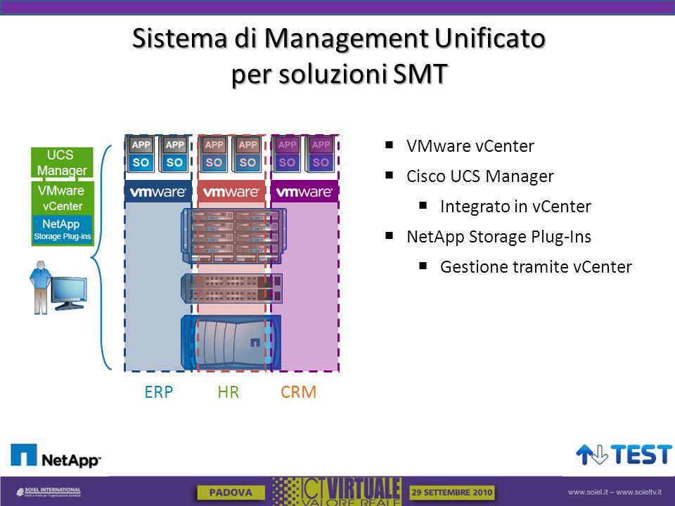 Sistema di Management Unificato per soluzioni SMT ERPHRCRM  VMware vCenter  Cisco UCS Manager  Integrato in vCenter  NetApp Storage Plug-Ins  Gestione tramite vCenter Storage Server Rete Applicazioni