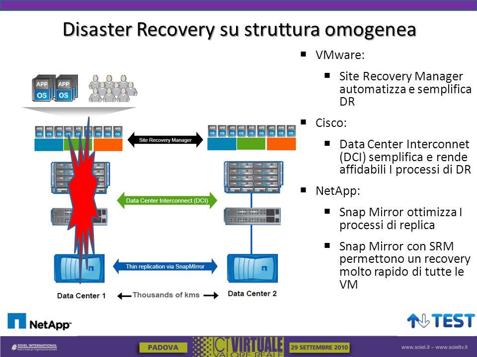 Disaster Recovery su struttura omogenea  VMware:  Site Recovery Manager automatizza e semplifica DR  Cisco:  Data Center Interconnet (DCI) semplifica e rende affidabili I processi di DR  NetApp:  Snap Mirror ottimizza I processi di replica  Snap Mirror con SRM permettono un recovery molto rapido di tutte le VM