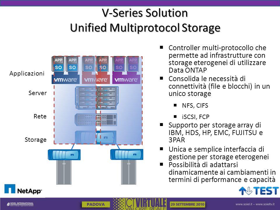 V-Series Solution Unified Multiprotocol Storage  Controller multi-protocollo che permette ad infrastrutture con storage eterogenei di utilizzare Data ONTAP Storage Server Rete  Consolida le necessità di connettività (file e blocchi) in un unico storage  NFS, CIFS  iSCSI, FCP  Supporto per storage array di IBM, HDS, HP, EMC, FUJITSU e 3PAR Applicazioni  Unica e semplice interfaccia di gestione per storage eterogenei  Possibilità di adattarsi dinamicamente ai cambiamenti in termini di performance e capacità