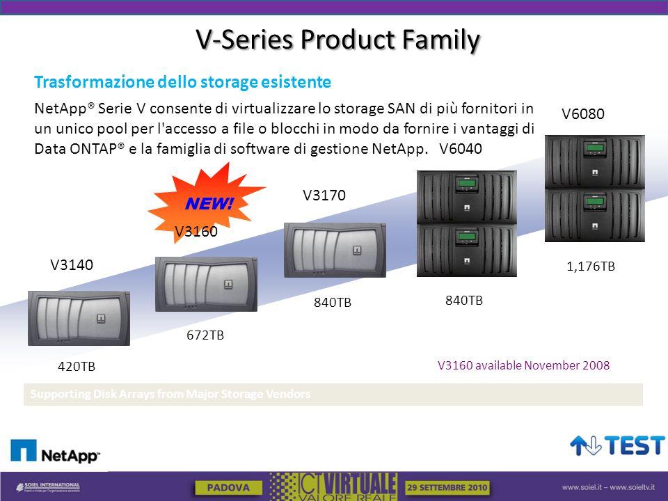 Supporting Disk Arrays from Major Storage Vendors V-Series Product Family 420TB V3140 672TB 840TB V3170 840TB V6040 1,176TB V6080 NEW.