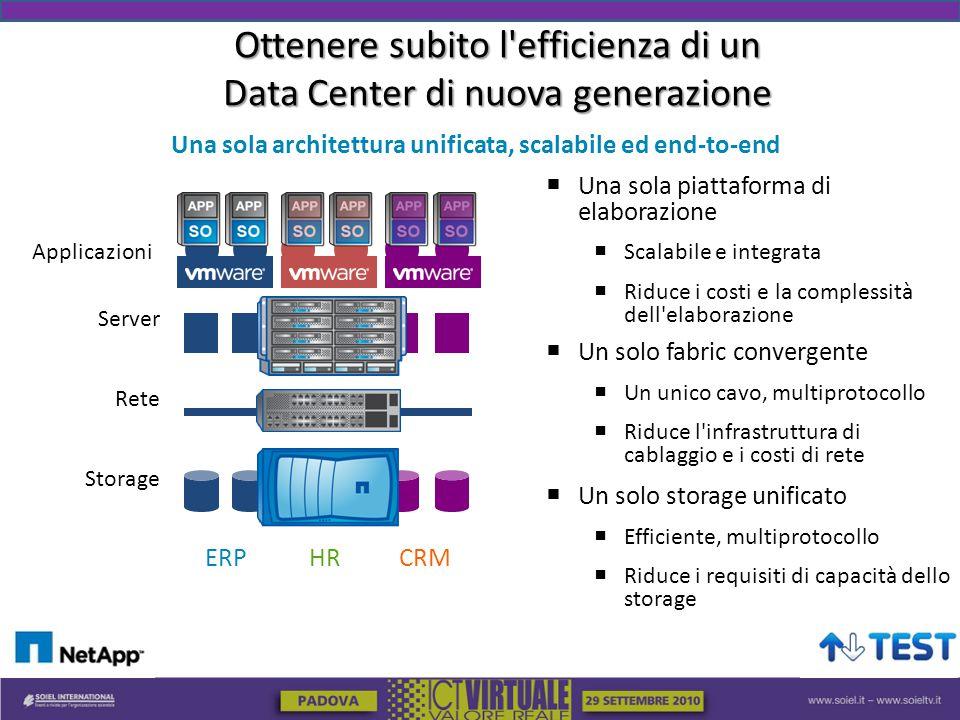 Ottenere subito l efficienza di un Data Center di nuova generazione Una sola architettura unificata, scalabile ed end-to-end  Una sola piattaforma di elaborazione  Scalabile e integrata  Riduce i costi e la complessità dell elaborazione ERPHRCRM Storage Server Rete  Un solo fabric convergente  Un unico cavo, multiprotocollo  Riduce l infrastruttura di cablaggio e i costi di rete  Un solo storage unificato  Efficiente, multiprotocollo  Riduce i requisiti di capacità dello storage Applicazioni