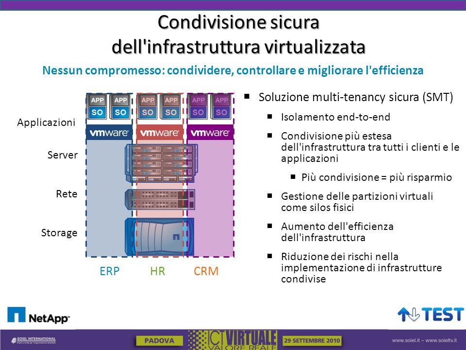 Condivisione sicura dell infrastruttura virtualizzata ERPHRCRM Nessun compromesso: condividere, controllare e migliorare l efficienza Storage Server Rete Applicazioni  Soluzione multi-tenancy sicura (SMT)  Isolamento end-to-end  Condivisione più estesa dell infrastruttura tra tutti i clienti e le applicazioni  Più condivisione = più risparmio  Gestione delle partizioni virtuali come silos fisici  Aumento dell efficienza dell infrastruttura  Riduzione dei rischi nella implementazione di infrastrutture condivise