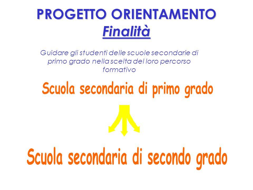 PROGETTO ORIENTAMENTO Finalità Guidare gli studenti delle scuole secondarie di primo grado nella scelta del loro percorso formativo