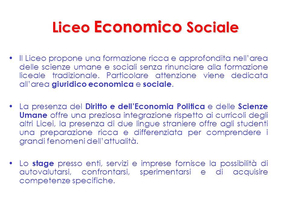Il Liceo propone una formazione ricca e approfondita nell'area delle scienze umane e sociali senza rinunciare alla formazione liceale tradizionale. Pa