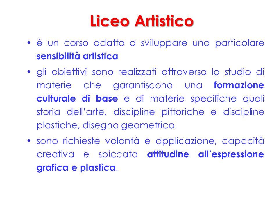 Liceo Artistico è un corso adatto a sviluppare una particolare sensibilità artistica gli obiettivi sono realizzati attraverso lo studio di materie che