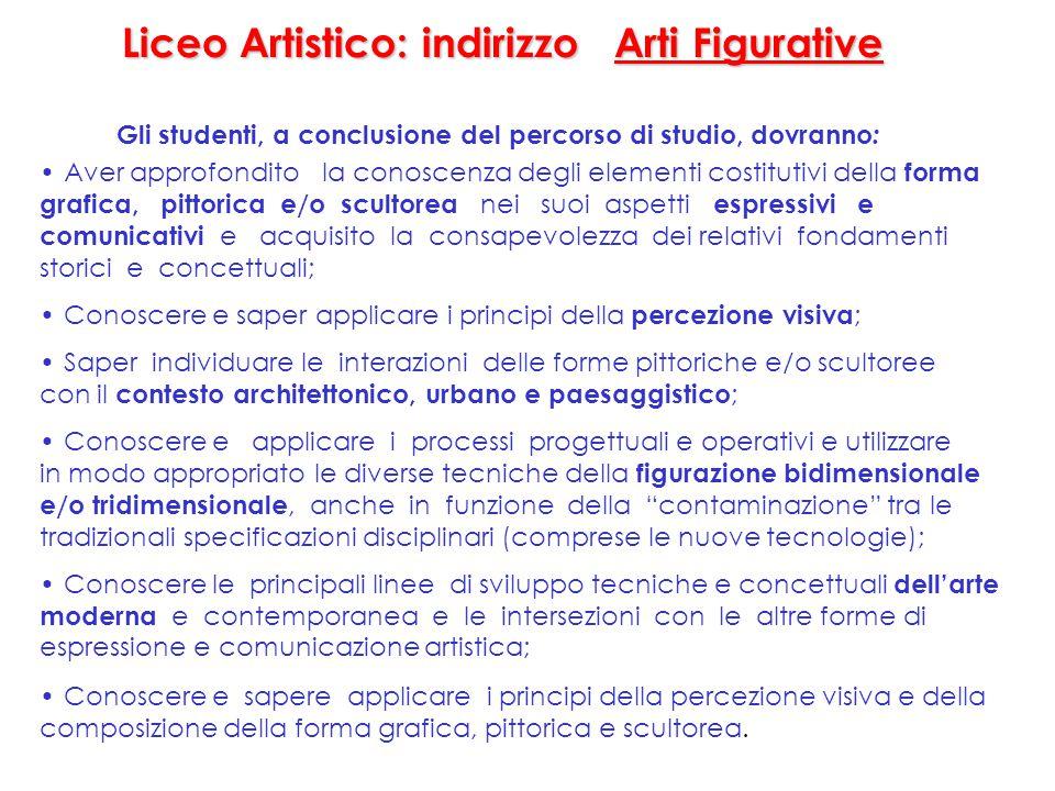 Liceo Artistico: indirizzo Arti Figurative Aver approfondito la conoscenza degli elementi costitutivi della forma grafica, pittorica e/o scultorea nei