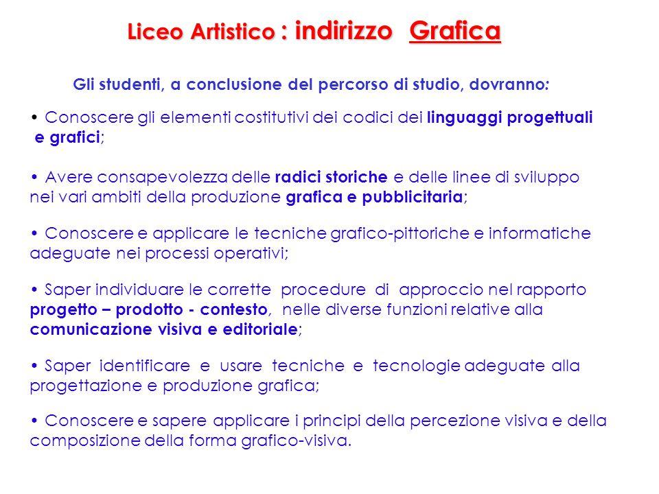 Liceo Artistico : indirizzo Grafica Conoscere gli elementi costitutivi dei codici dei linguaggi progettuali e grafici ; Avere consapevolezza delle rad