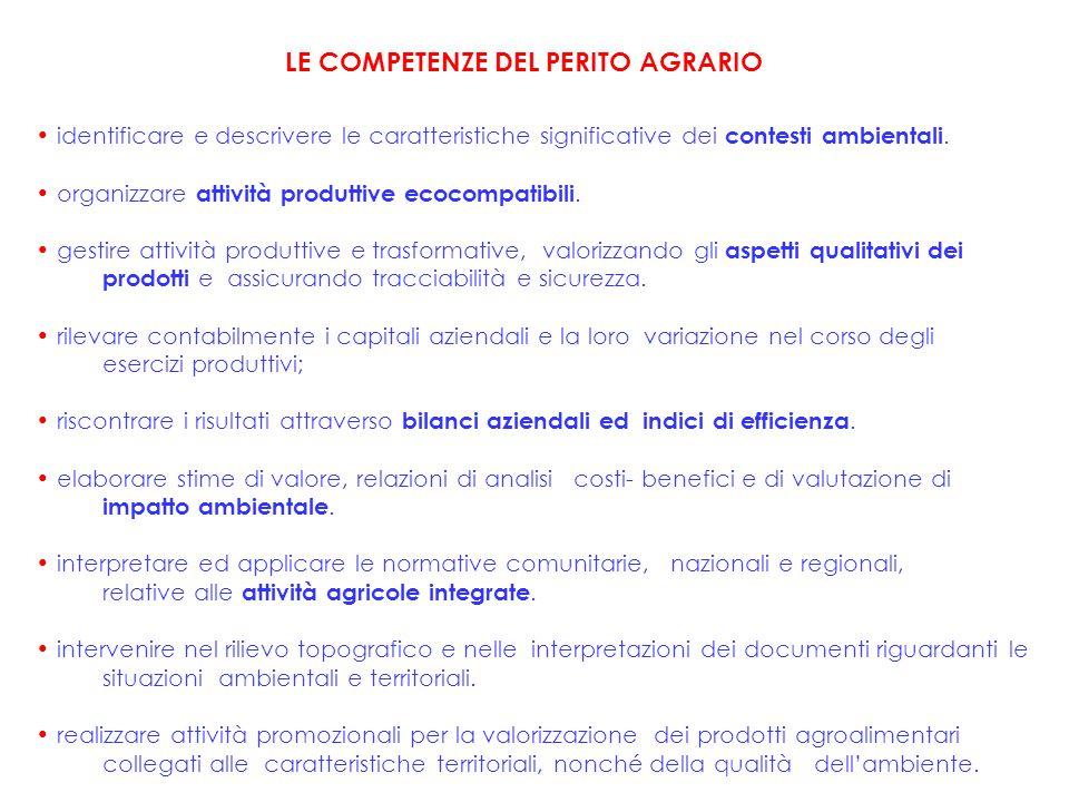 identificare e descrivere le caratteristiche significative dei contesti ambientali. organizzare attività produttive ecocompatibili. gestire attività p