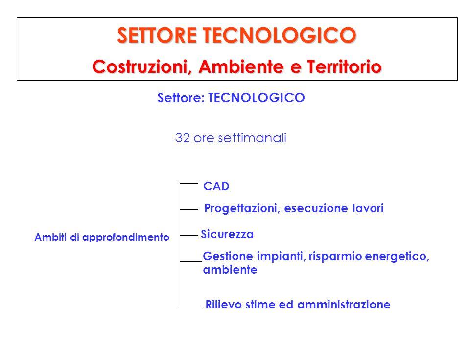 Settore: TECNOLOGICO SETTORE TECNOLOGICO Costruzioni, Ambiente e Territorio Ambiti di approfondimento CAD Progettazioni, esecuzione lavori Gestione im