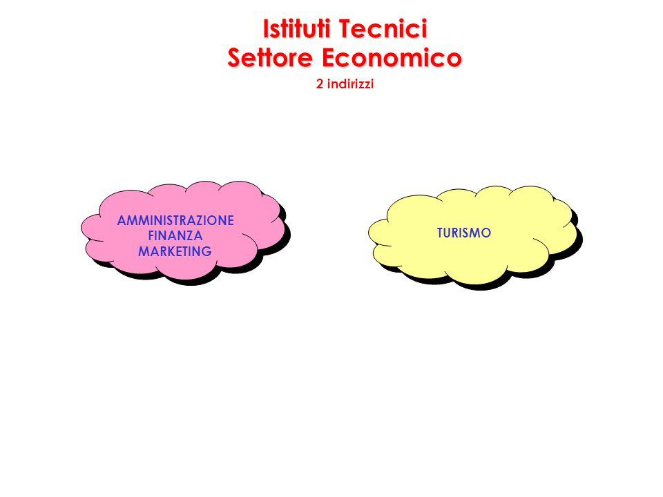 Istituti Tecnici Settore Economico 2 indirizzi TURISMO AMMINISTRAZIONE FINANZA MARKETING AMMINISTRAZIONE FINANZA MARKETING