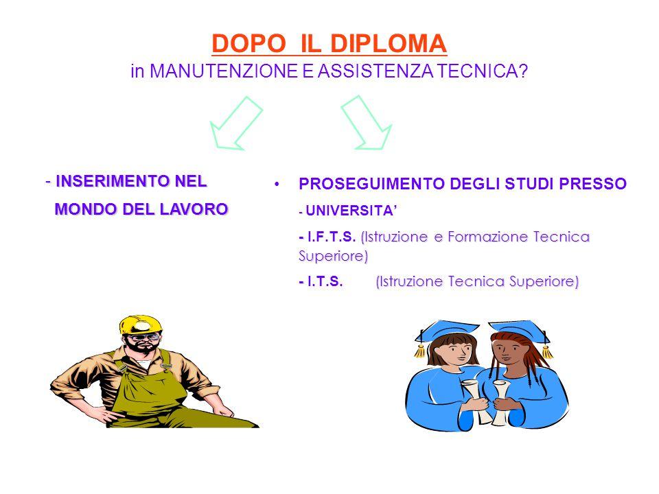 PROSEGUIMENTO DEGLI STUDI PRESSO - - UNIVERSITA' - (Istruzione e Formazione Tecnica Superiore) - I.F.T.S. (Istruzione e Formazione Tecnica Superiore)