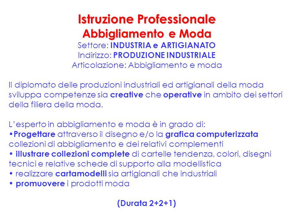 Istruzione Professionale Abbigliamento e Moda Settore: INDUSTRIA e ARTIGIANATO Indirizzo: PRODUZIONE INDUSTRIALE Articolazione: Abbigliamento e moda I