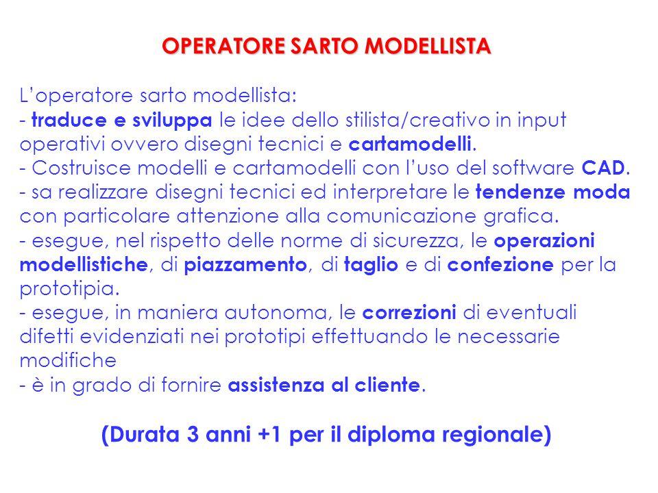 OPERATORE SARTO MODELLISTA L'operatore sarto modellista: - traduce e sviluppa le idee dello stilista/creativo in input operativi ovvero disegni tecnic