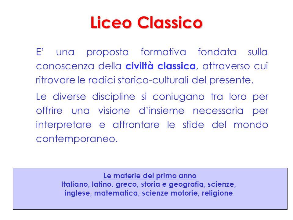 Liceo Classico E' una proposta formativa fondata sulla conoscenza della civiltà classica, attraverso cui ritrovare le radici storico-culturali del pre