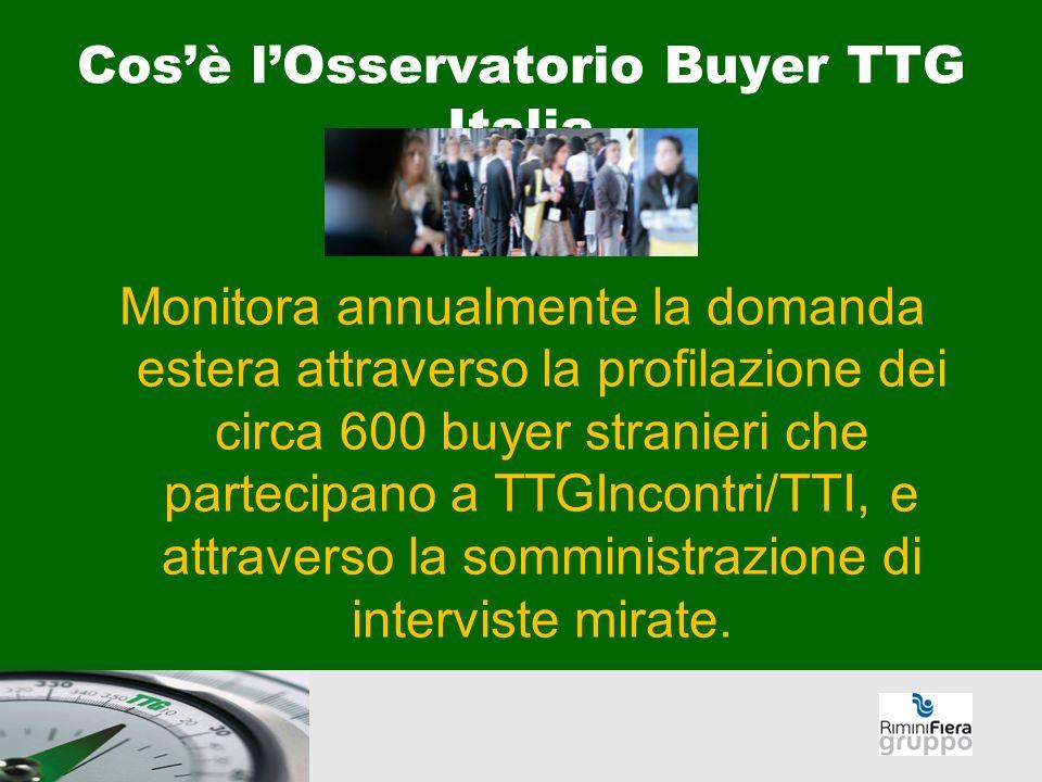 Cos'è l'Osservatorio Buyer TTG Italia Monitora annualmente la domanda estera attraverso la profilazione dei circa 600 buyer stranieri che partecipano